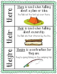 "Common Homophone Anchor Charts FREEBIE ....Follow for Free ""too-neat-not-to-keep"" teaching tools & other fun stuff :)"