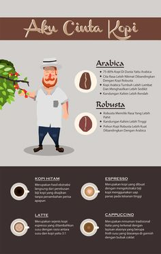 Coffee Latte Art, Coffee Barista, Coffee Talk, My Coffee, Coffee Drinks, Coffee Beans, Coffee Shop, Cafe Concept, Coffee Infographic