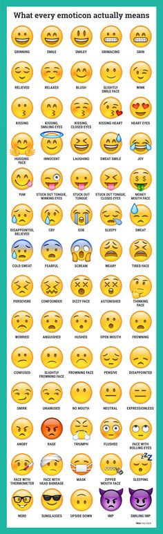What exactly all the different emojis actually mean wedding dresses wedding ideas wedding decorations wedding rings wedding hairstyles wedding invitations wedding cakes backyard wedding Gernal Knowledge, General Knowledge Facts, Whatsapp Smiley, Emojis Meanings, Different Emojis, Emoji Dictionary, Emoji Defined, Emoji Combinations, Sms Language