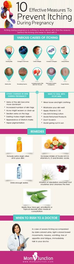 10 Effective Measures to Prevent Itching During Pregnancy #infographic #Health #Pregnancy #Skincare #Itching