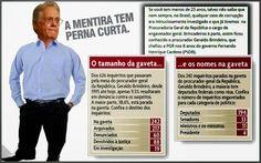 Em 8 anos de gov PSDB, + de 4000 processos engavetados p/ procurador! http://fb.me/6oKEJATHn  #PSDBteuPASSADOteCONDENA