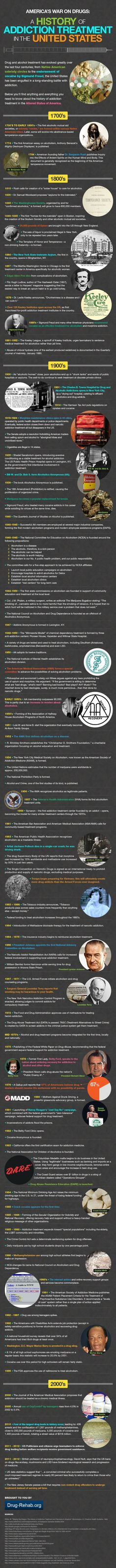 A History Of Addiction Treatment In The United States [INFOGRAPHIC] #addiction#treatment