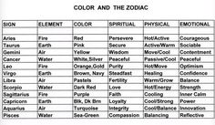 Lucky colors for all Zodiacs... find more about your #2014_horoscopes