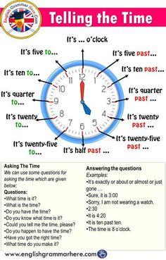 English Grammar Rules, Teaching English Grammar, English Verbs, English Writing Skills, English Language Learning, English Vocabulary Words, English Phrases, Learn English Words, Grammar Lessons