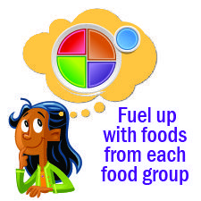Get your #classroom ready for #B2S! Encourage healthy food choices by displaying #free #TeamNutrition graphics. #MyPlate #Teachers