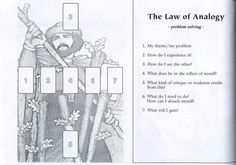 Tarot card spreads: The Law of Analogy. -Problem Solving-