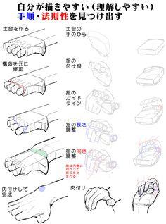 Learn To Draw Manga - Drawing On Demand Anatomy Sketches, Anatomy Drawing, Manga Drawing, Manga Tutorial, Cartoon Drawing Tutorial, Anatomy Tutorial, Drawing Techniques, Drawing Tips, Drawing Hands