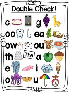 A free anchor chart to help emergent readers know when to flip the sound. This chart features the primary phonics rules and secondary phonics rules that apply to all 5 vowels, oo, ou, ea, th, c and g.