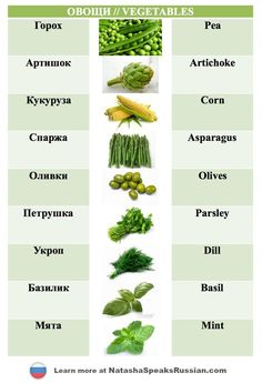 Овощи -- vegetables // build your vocabulary How To Speak Russian, Learn Russian, Learn English, Grammar For Kids, Grammar Tips, Russian Lessons, English Lessons, Russian Language Learning, English Language