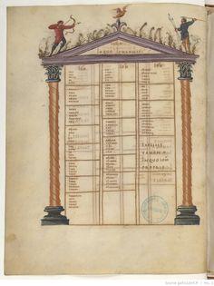 Epernay Bibliothèque municipale Ms. 1, Évangéliaire dit d'Ébon | Gallica, fol. 15v