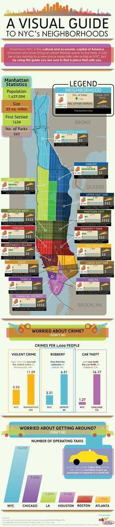 A Visual Guide to NYC's Neighborhoods The Bronx New York, New York City Travel, Manhattan Neighborhoods, City Information, Nyc Christmas, New York City Apartment, Lower East Side, Lower Manhattan, Concrete Jungle