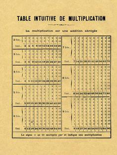 Ne regardez pas les tables ! *The Graphics Fairy LLC*: Vintage Printable Ephemera - French Journal