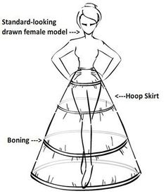 Cosplay Tutorial Series: Chapter 1 Basic Hoop Skirt « Madman Entertainment News Detailed tutorial on how to make your own hoop skirt Sewing Hacks, Sewing Tutorials, Sewing Patterns, Costume Tutorial, Skirt Tutorial, Cosplay Diy, Halloween Cosplay, Cosplay Ideas, Up Costumes