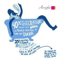 El 40% de las ideas creativas surgen en el baño, la mayoría mientras te estás duchando :)  Ya es hora de reformar tu baño para que te inspire tanto como te mereces!    +info: Tel. 93 799 99 95 | amida@amidacocinas.com | www.amidacocinas.com | Ronda Països Catalans, 39 Mataró
