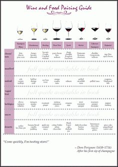 Your guide to wine and food pairing!