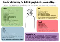 #autistic #teaching #studentsv#kearning #instructing #classroom Amazing Adventures: Click here to download infographics by Michelle