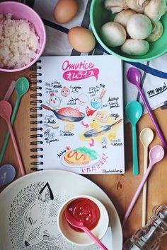 La recette trop facile #2   Le monde de Tokyobanhbao / OMURICE