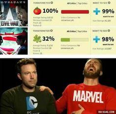 Ha! Civil War got ZERO rotten tomatoes and thirteen fresh tomatoes, while Batman VS Superman got FIFTEEN rotten tomatoes and five fresh tomatoes!!!