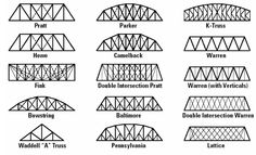Bridge patterns.jpg