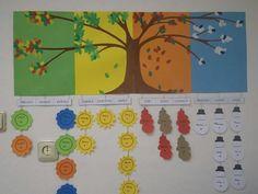 Pre School, Back To School, School Projects, Classroom Decor, Preschool Activities, Children, Kids, Teaching, Frame