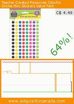 Teacher Created Resources Colorful Circles Mini Stickers Value Pack (Office Product). Drop 64%! Current price C$ 4.49, the previous price was C$ 12.62. https://www.adquisitiocanada.com/teacher-created-resources/teacher-created-resources-34