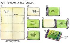 "Really nice tutorial on how to make your own sketchbook from ""The Artist on the Road"" on flickr.  Check his stuff out-it is really great!"