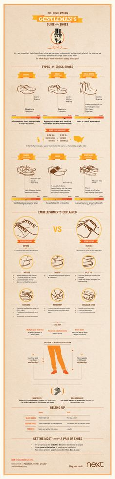 The Discerning Gentleman's Guide to Shoes Infographic. #inforgraphic #style