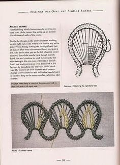 Lovely rpl patterns in english Form Crochet, Crochet Motif, Irish Crochet, Crochet Lace, Hand Embroidery Flowers, Lace Embroidery, Embroidery Stitches, Needle Lace, Bobbin Lace
