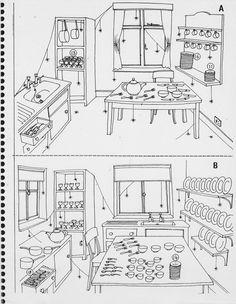 Comparer deux images en les decrivant: la cuisine