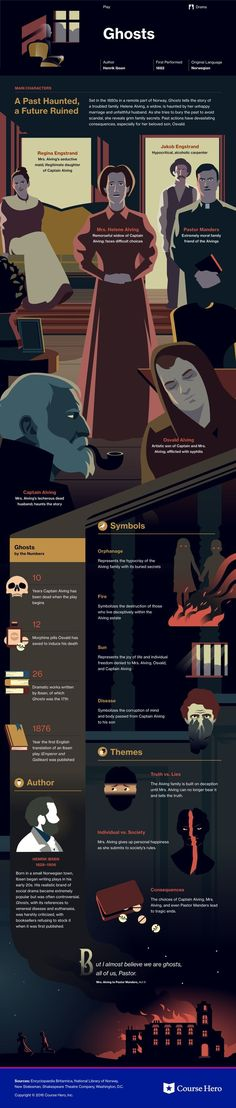 Ghosts Infographic   Course Hero