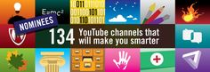 The 60 YouTube channels that will make you smarter were selected from this master list. In here you can find many captivating channels that…