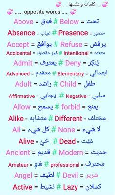 Learning Arabic MSA (#FabienneM) Arabic - English English Language Course, English Language Learners, Spanish Language Learning, Learning Arabic, Learn English Grammar, Learn English Words, English Phrases, English Vocabulary, Learning English For Kids