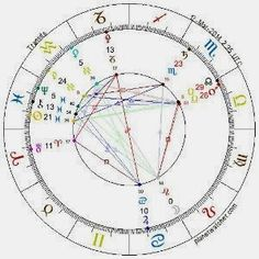 Iran Astrology: Sun in Esfand or Pisces, Moon in Amordad or Leo 2014   http://alimostofi8.blogspot.com/2014/03/iran-astrology-sun-in-esfand-or-pisces_11.html