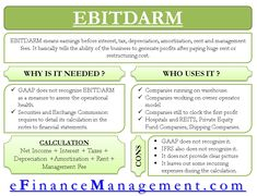 banking finance EBITDARM - Meaning, Importance and Shortcomings Accounting Basics, Accounting And Finance, Learn Accounting, Economics Lessons, Third Grade Science, Financial Analysis, Financial Statement, Budgeting Finances, Money Management
