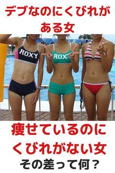 Roxy, Bikinis, Swimwear, Health Fitness, Exercise, Diet, Workout, Beauty, Bathing Suits