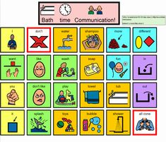 speech therapy template communication boards google search sample resume routine chart teaching basic needs bath time