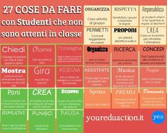 Consigli per tenere desta l'attenzione Elementary Teacher, Elementary Education, Teaching Methods, Teaching Resources, I School, Primary School, Formative Assessment, Cooperative Learning, School Subjects
