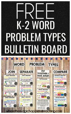 This is free word problems bulletin board for your classroom. This focus wall can be found inside this numberless word problems article. Free Teaching Resources, Teaching Math, Teacher Resources, Teaching Ideas, 2nd Grade Classroom, 1st Grade Math, Second Grade, Classroom Ideas, Math Word Problems