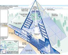 Norman Foster - Peace Pyramid, Astana, Kazachstan