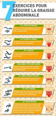 Pour vous aider à faire disparaître cette graisse abdominale rapidement, nous avons sélectionné 7 exercices. Ne vous inquiétez pas, ce sont des exercices faciles ! Le seule impératif est de les faire plusieurs fois par semaine.