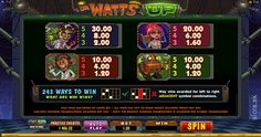 Dr. Watts Up Slots Review