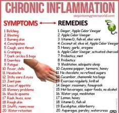 In an anti-inflammatory diet, we primarily move away from the overly processed, unbalanced diets of the West and toward the ancient eating patterns. Here are the best anti-inflammatory foods on the planet. Health Facts, Health And Nutrition, Health And Wellness, Natural Health Remedies, Natural Cures, Dieta Anti-inflamatória, Anti Inflammatory Recipes, Daily Health Tips, Natural Medicine