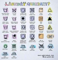 Yes, those symbols on the laundry tag actually mean something. Here's a handy decoder chart, and get washing! (via Buzzfeed)