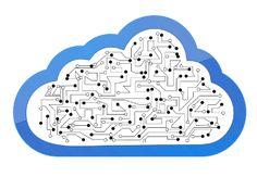 #IoT #CloudPlatform #Market Worth 7.15 Billion USD by 2021 http://iot.do/iot-cloud-platform-worth-2016-09