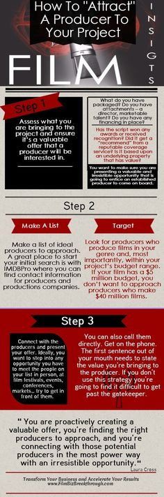 Film Insights Info-Graphic: How to Attract a Producer to Your Film Project Script Writing, Writing Tips, Article Writing, Pepsi, Film Tips, Film Theory, Digital Film, Film Studies, Film School