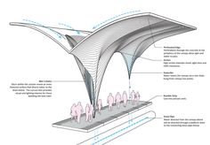 Downtown Houston Central Station Design Competition Shortlist / - Downtown Houston Central Station Design Competition – SNØHETTA – Pinned by Tyler - Cultural Architecture, Architecture Design, Parametric Architecture, Parametric Design, Architecture Drawings, Theater Architecture, Bamboo Architecture, Architecture Panel, Central Station