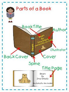 Anchor Chart: Parts of a Book...so cute! We already learned a song about the author, illustrator and title. This will be great to add in with that!