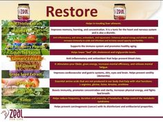 Restore Blend | Zeal For Life Products www.tickettyboo.zealforlife.com