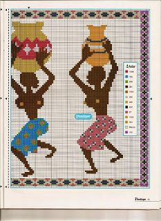 Punto De Cruz - Mas de 5,000 Gráficos: AFRICANOS BAILANDO African Design, Cross Stitch Patterns, Projects To Try, Kids Rugs, Quilts, Fictional Characters, Elsa, Cross Stitch Embroidery, Kitty