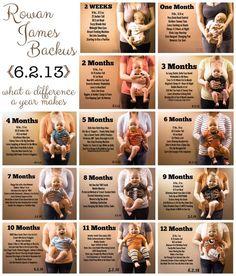 Ideias de fotos para registrar o desenvolvimento do bebê! - Just Real Moms - Blog para Mães